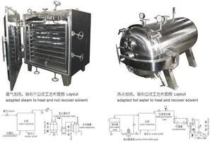 FZG、YZG方形、圆筒静态真空干燥机